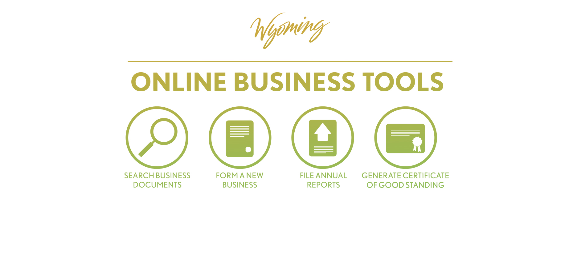 Did you know the Business Division provides many services online?